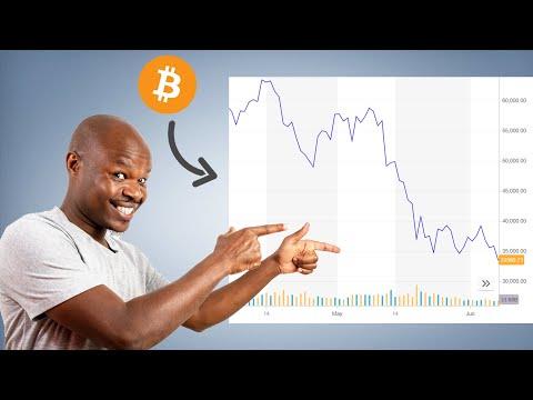 Bitcoin of america recenzii