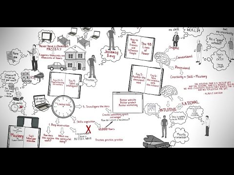 Robert Greene's Mastery animated