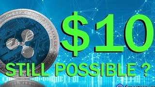 Ripple XRP $10 Ripple (XRP) Value Is Still Achievable This Year