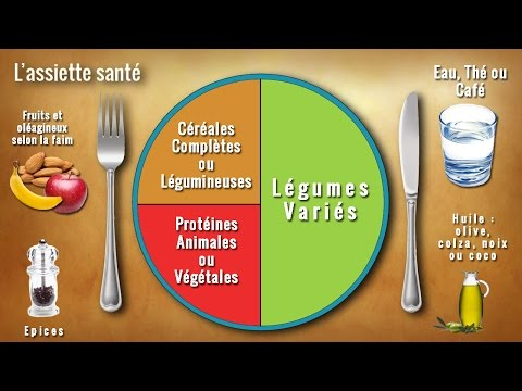 Médicaments contre lhypertension artérielle symptomatique