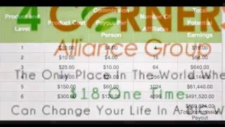 Four Corners Alliance-make money from home witn FourCorners Alliance Group