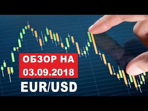 Прогноз по евро доллар  EUR/USD на 03.09.2018 - DOUBLE ZONE не пробита!
