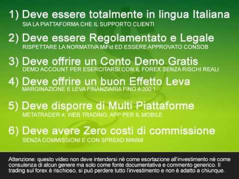 Broker in italia su opzioni