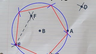 Constructing a regular pentagon with a ruler and compass, inside a given circle