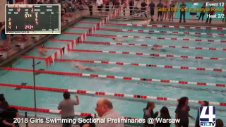 2018 Warsaw Swimming Sectional Preliminaries