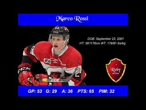 Marco Rossi Scouting Report