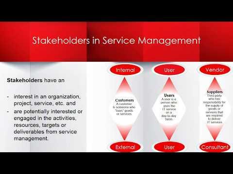ITIL Foundation Service Management (ITIL Certification Training ...
