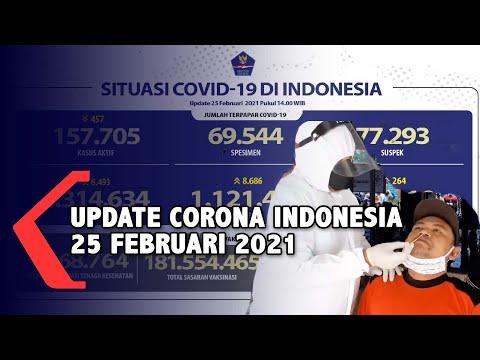 Update Corona 25 Februari: 1.314.634 Positif, 1.121.411 Sembuh, 35.518 Meninggal Dunia