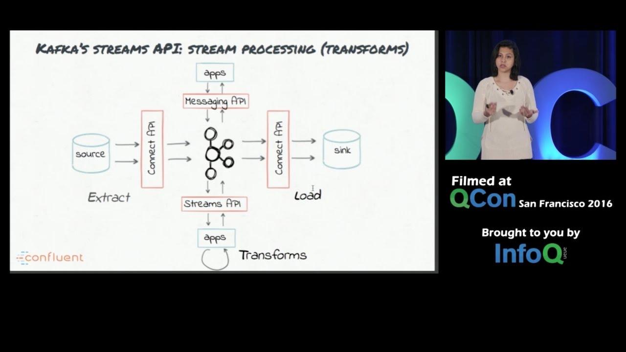 ETL Is Dead, Long Live Streams: real-time streams