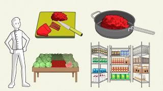 Curso De Cocina – Gastronomía Parte 1