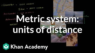 Metric system: units of distance | 4th grade | Khan Academy