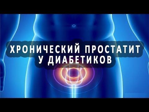 Размеры предстательной железы в норме при узи