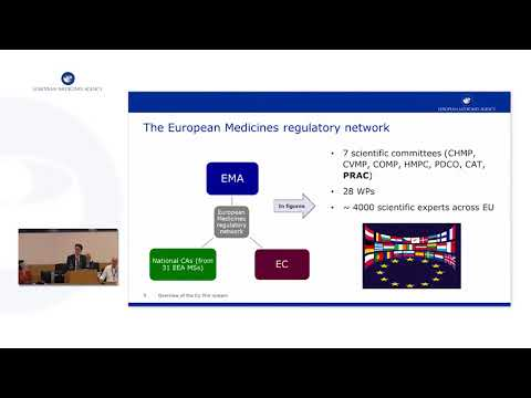 Module 10 - Patient safety and pharmacovigilance - YouTube