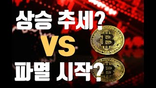 Kurzfristiger Handel Bitcoin