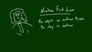 Physics Lecture - 10 - Newtons First Law of Motion
