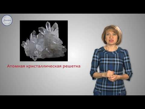 Кристаллическое состояние вещества
