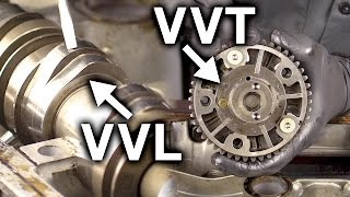 Variable Valve Lift vs Variable Valve Timing - VVL vs VVT