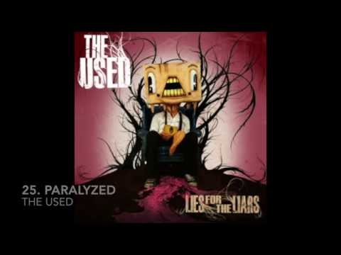 Download Alternative Rock Of The 2000s 2000 2009 Video 3GP Mp4 FLV