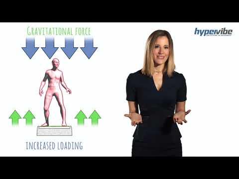 Hypervibe vs VibePlate 17