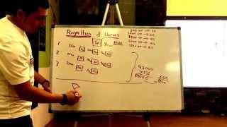 Royalties and Bounus in Herbalife