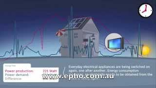Solar net metering explained