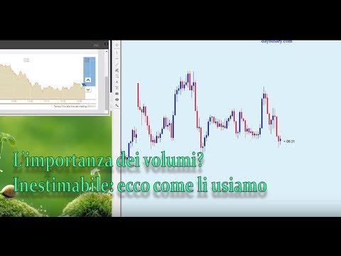 Persone diventate ricche con il trading