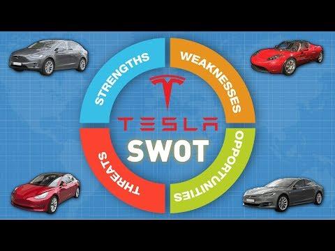 , title : 'Tesla SWOT analysis 2020
