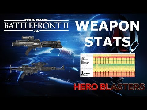 All Blaster Stats Updated — STAR WARS™ BATTLEFRONT™