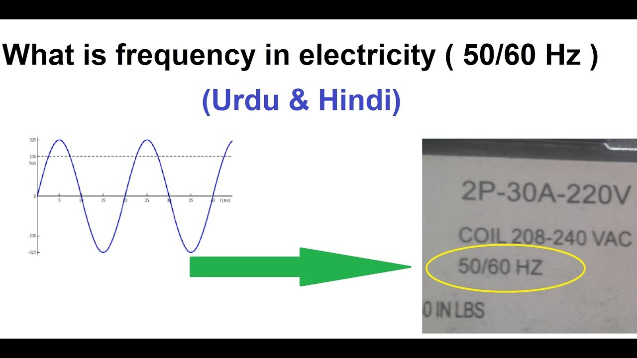 What is frequency in electricity   50 and 60 Hz (Hertz