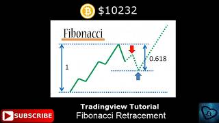Fibonacci Retracement in Trading View - Cryptocurrency for