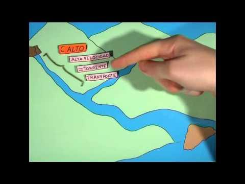 Cómo es el curso de un río