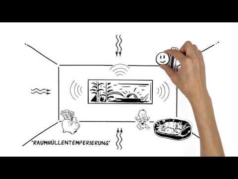 Infrarotheizung - erklärt von OHLE