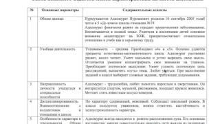 Пример Характеристики для Награждения Почетной Грамотой Министерства