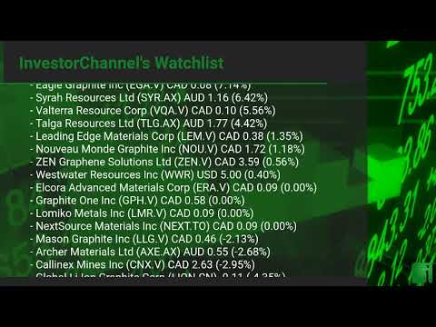 InvestorChannel's Graphite Watchlist Update for Friday, Ja ... Thumbnail