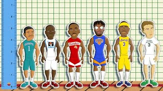 Every NBA Team's Shortest Player EVER | (NBA Height Comparison Animation)