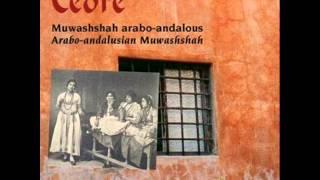 تحميل و مشاهدة Ensemble Morkos Li habibun maqauhu fawq ra'si لي حبيب مقامه MP3