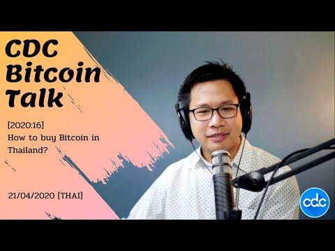 Volumul de tranzacționare în bitcoin
