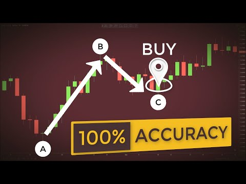 Binary options until closing upon reaching profit