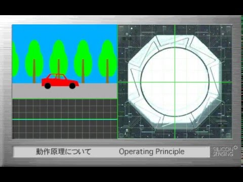 silicon ring-based MEMS gyro - Demonstration of function