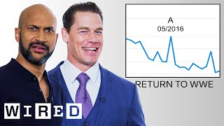 John Cena & Keegan-Michael Key Explore Their Impact on the Internet | WIRED