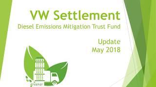 VW Settlement Webinar
