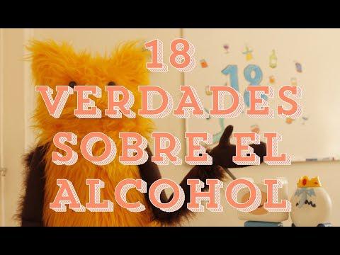 La composición del cuentagotas de la dipsomanía alcohólica
