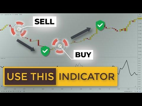 Secret Swing Trading Indicator To Avoid Ranges | Choppiness Index Strategies