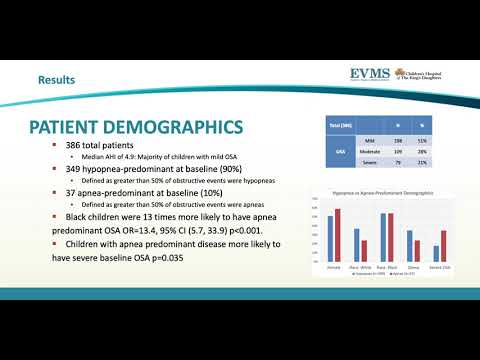 Thumbnail image of video presentation for Impact of Apnea vs. Hypopnea Predominance on Adenotonsillectomy Outcomes in Children with OSA