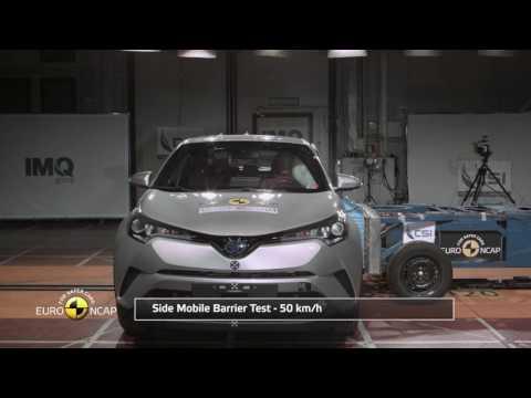 NCAP: Toyota C-HR
