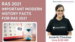 Important Modern History Facts For RAS 2021   RAS 2021   Anukriti Chauhan