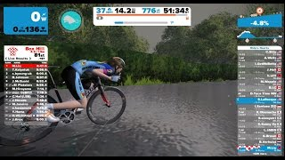How To Hack Zwift