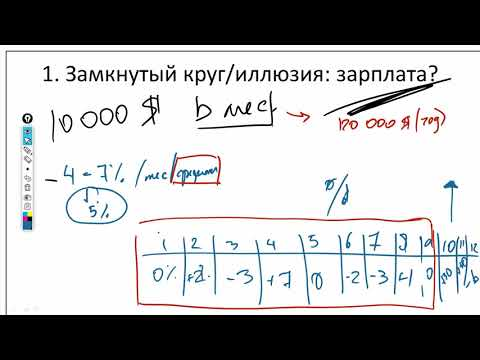 Видео о заработке на биткоинах