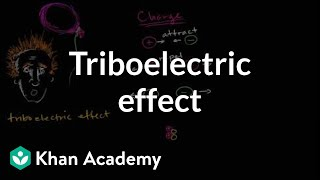 Triboelectric Effect And Charge