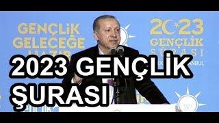 Erdoğan İmanlı Gençliğe Hitabe